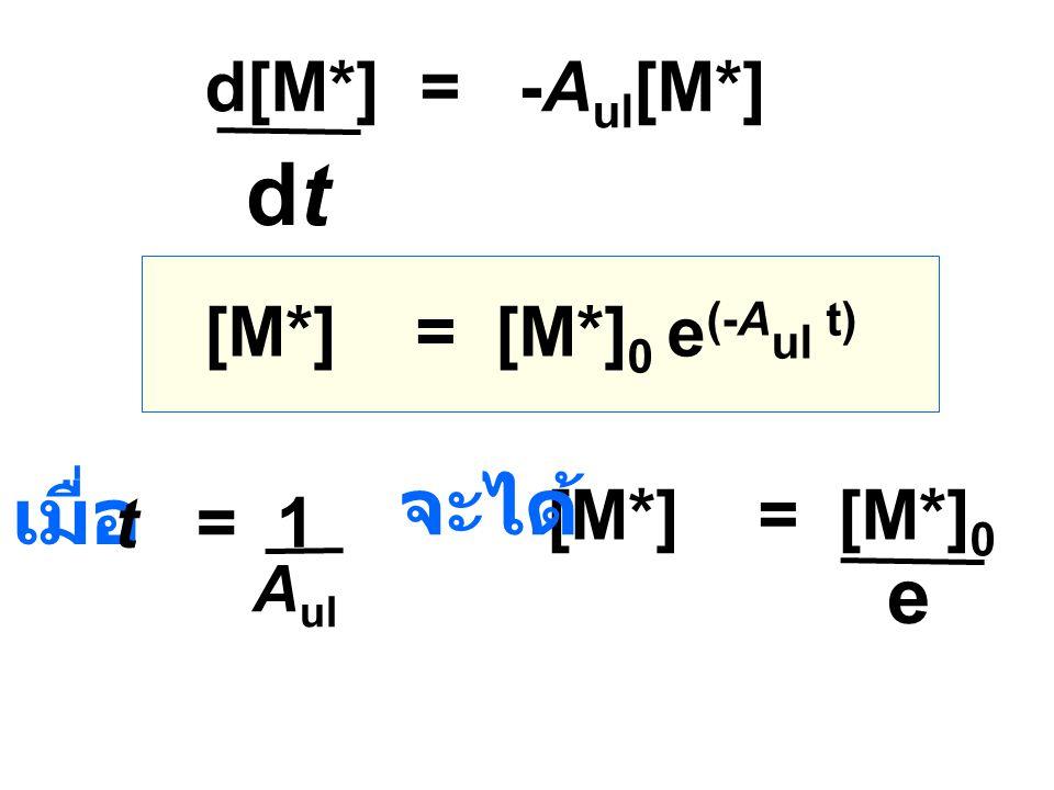 dt จะได้ เมื่อ e d[M*] = -Aul[M*] [M*] = [M*]0 e(-Aul t) [M*] = [M*]0